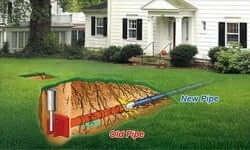 NEW PIPE BURSTING TECHNOLOGY THAT WILL SAVE YOUR TIME AND MONEY 1