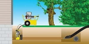 SEWER PIPE REPLACEMENT IN TORONTO: NEW TECHNOLOGIES TO REPLACE YOUR PIPES WITHOUT DIGGING