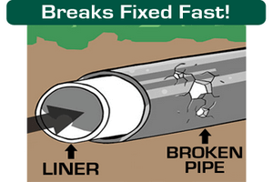 TOP 3 STEPS OF SEWER PIPE REPAIR PROVIDED BY TPG - TORONTO AND GTA